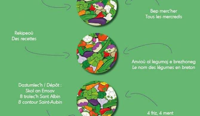 Ouverture de 2 nouveaux dépôts sur Rennes…